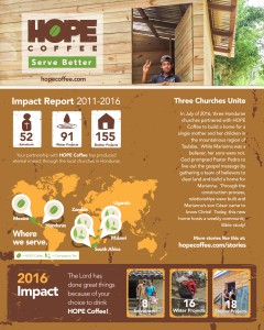 HOPE Coffee Impact Report