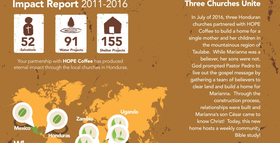 Gospel Impact of HOPE Coffee in 2016