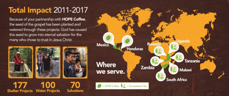 HOPE Coffee Impact 2011 2017 Final